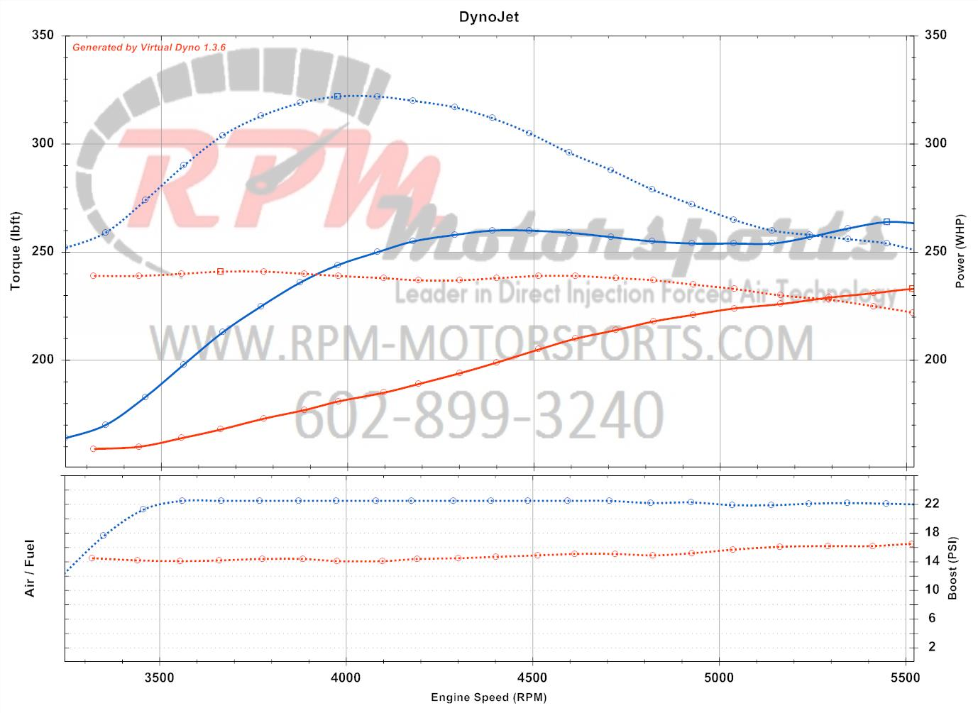 2013 Cadillac Ats 20t Stage 1 Tune Rpm Motorsports Polaris 200 Phoenix Wiring Diagram